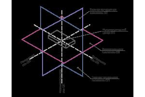 Основные термины и определения ГОСТ Р 55392-2012 Приборы и комплексы осветительные